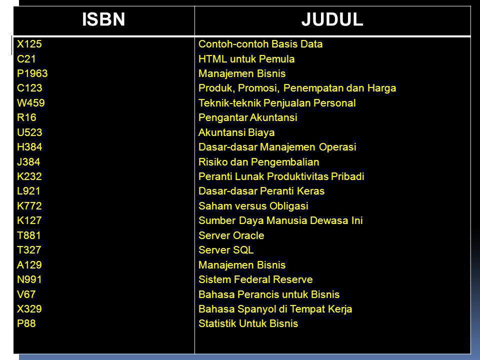 ISBN JUDUL X125 C21 P1963 C123 W459 R16 U523 H384 J384 K232 L921 K772