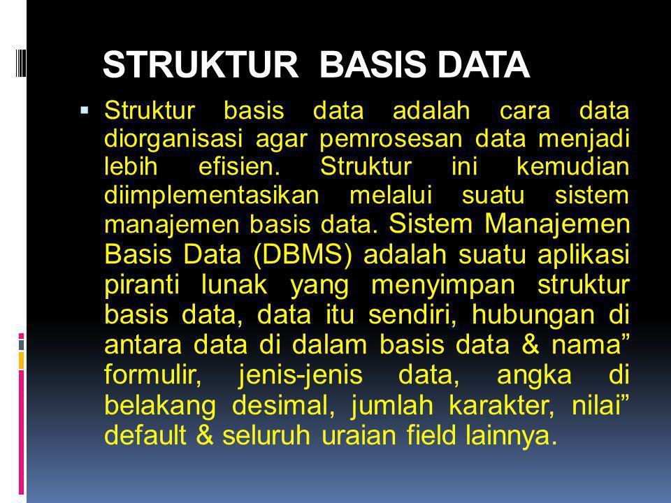 STRUKTUR BASIS DATA