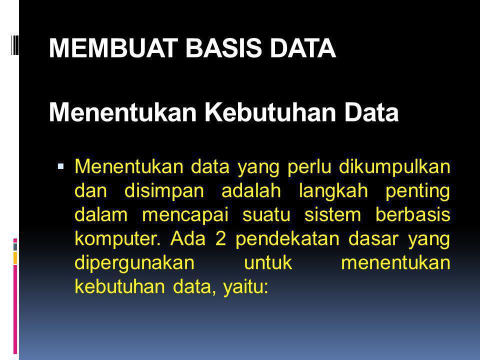 MEMBUAT BASIS DATA Menentukan Kebutuhan Data
