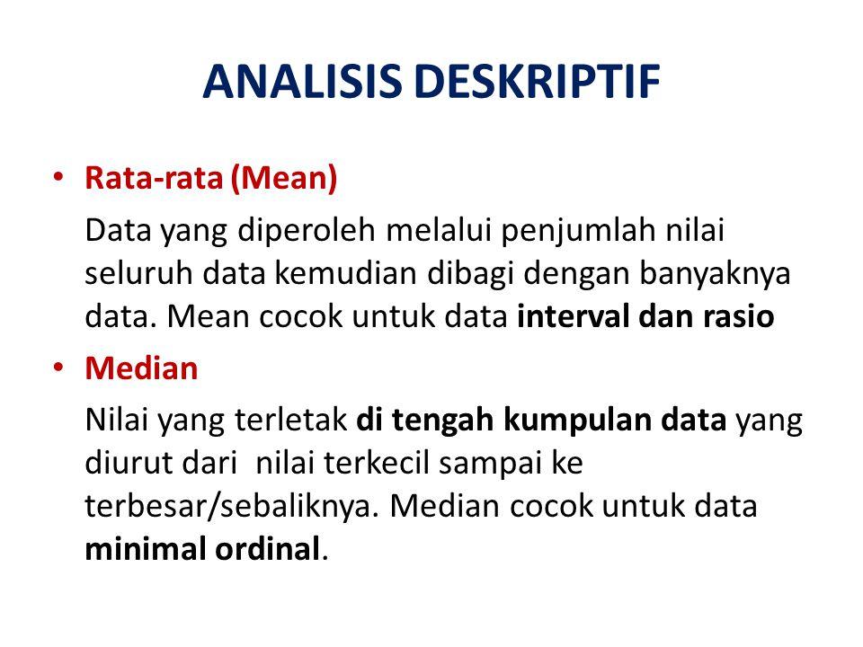 ANALISIS DESKRIPTIF Rata-rata (Mean)