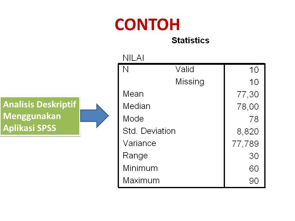 CONTOH Analisis Deskriptif Menggunakan Aplikasi SPSS