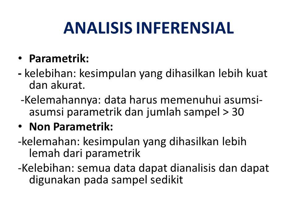 ANALISIS INFERENSIAL Parametrik: