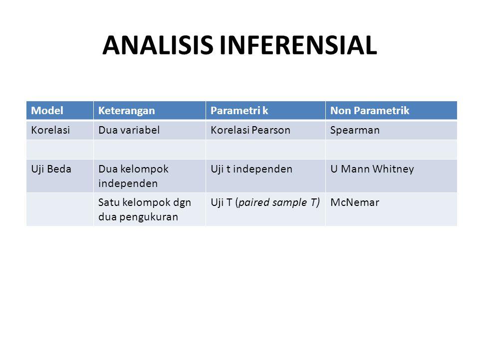 ANALISIS INFERENSIAL Model Keterangan Parametri k Non Parametrik