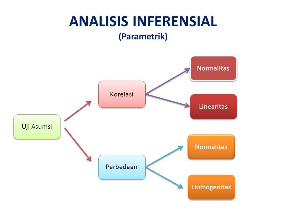 ANALISIS INFERENSIAL (Parametrik)