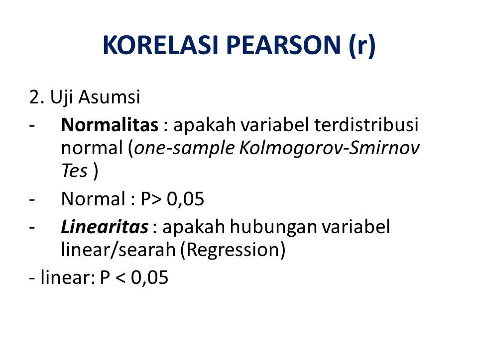 KORELASI PEARSON (r) 2. Uji Asumsi