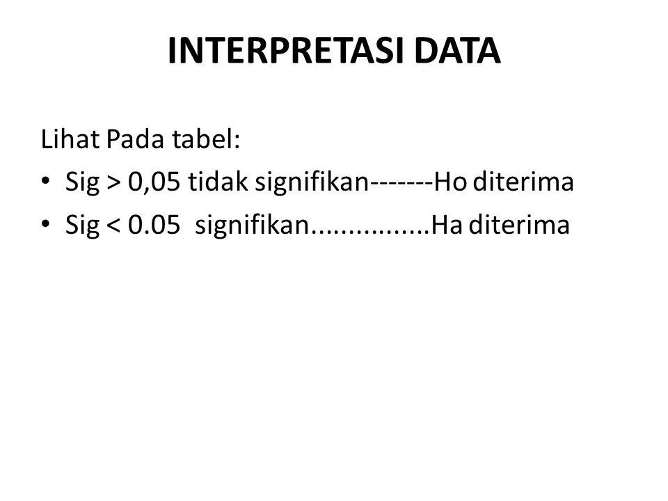 INTERPRETASI DATA Lihat Pada tabel: