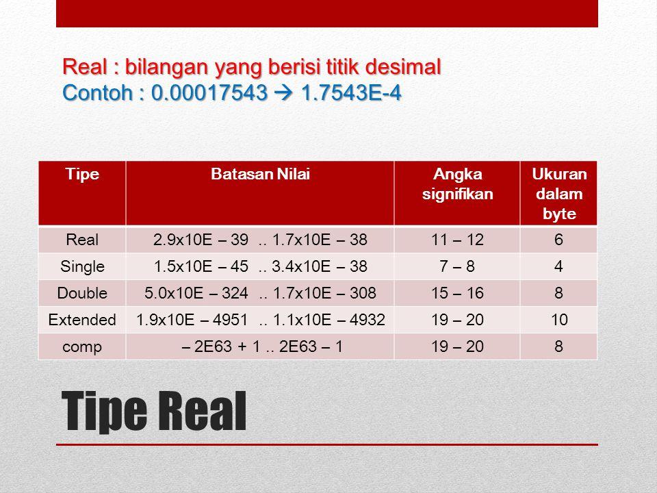 Tipe Real Real : bilangan yang berisi titik desimal