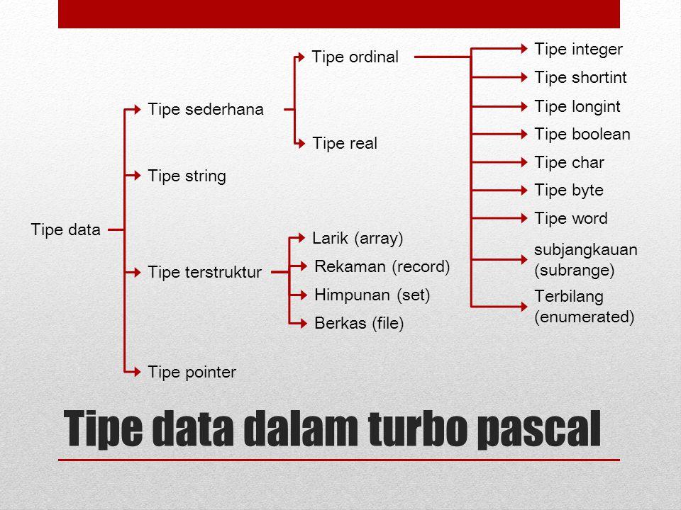 Tipe data dalam turbo pascal