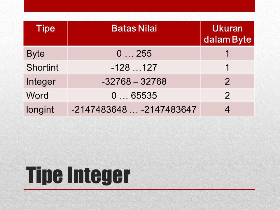 Tipe Integer Tipe Batas Nilai Ukuran dalam Byte Byte 0 … 255 1
