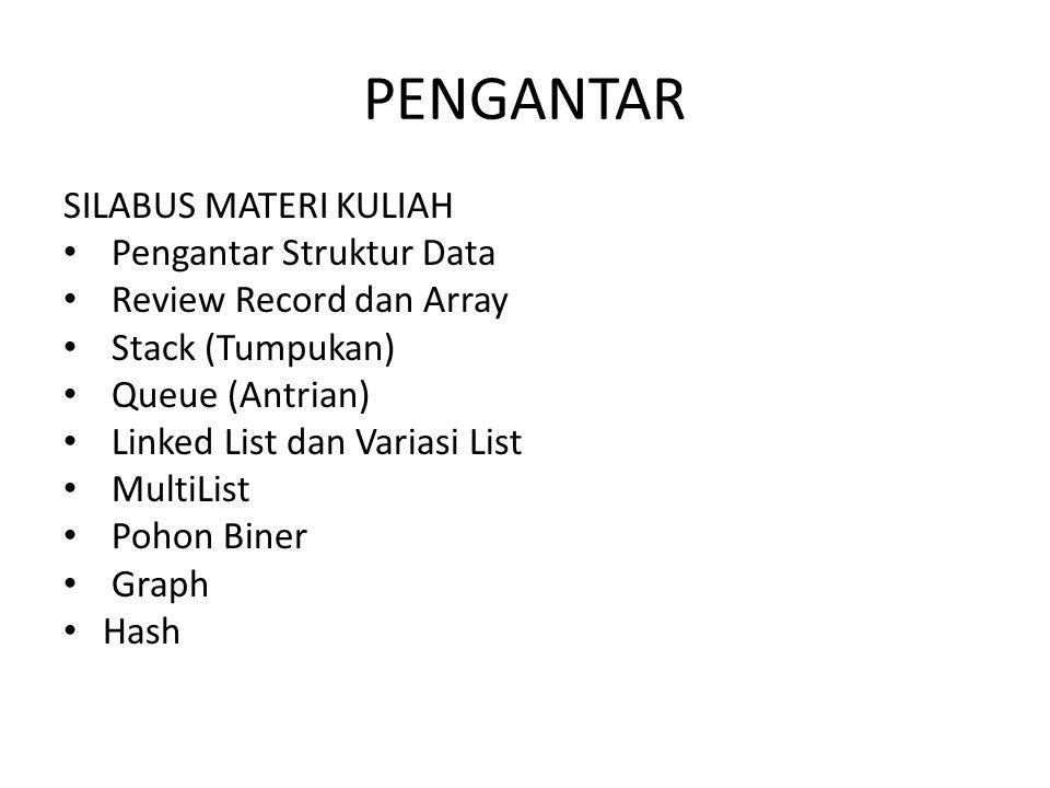 PENGANTAR SILABUS MATERI KULIAH Pengantar Struktur Data