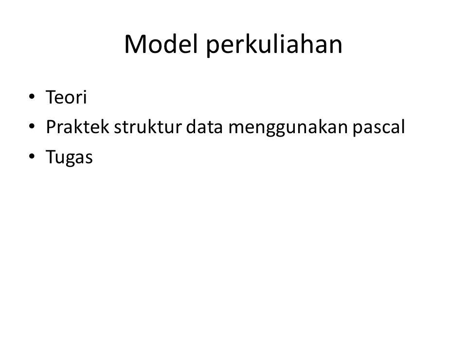 Model perkuliahan Teori Praktek struktur data menggunakan pascal Tugas