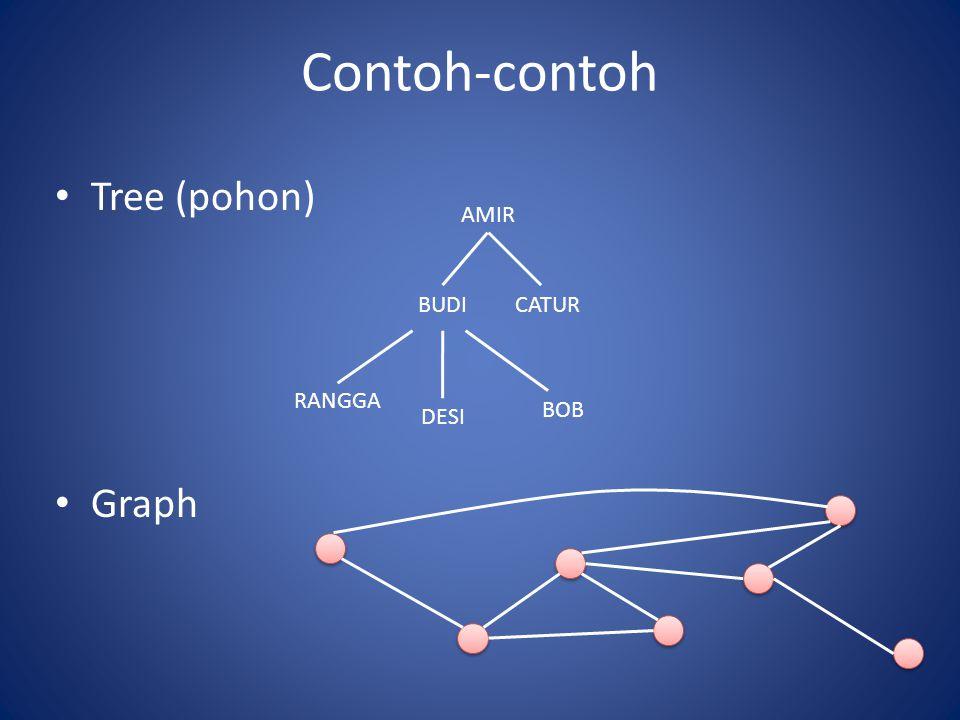 Contoh-contoh Tree (pohon) Graph AMIR BUDI CATUR RANGGA BOB DESI