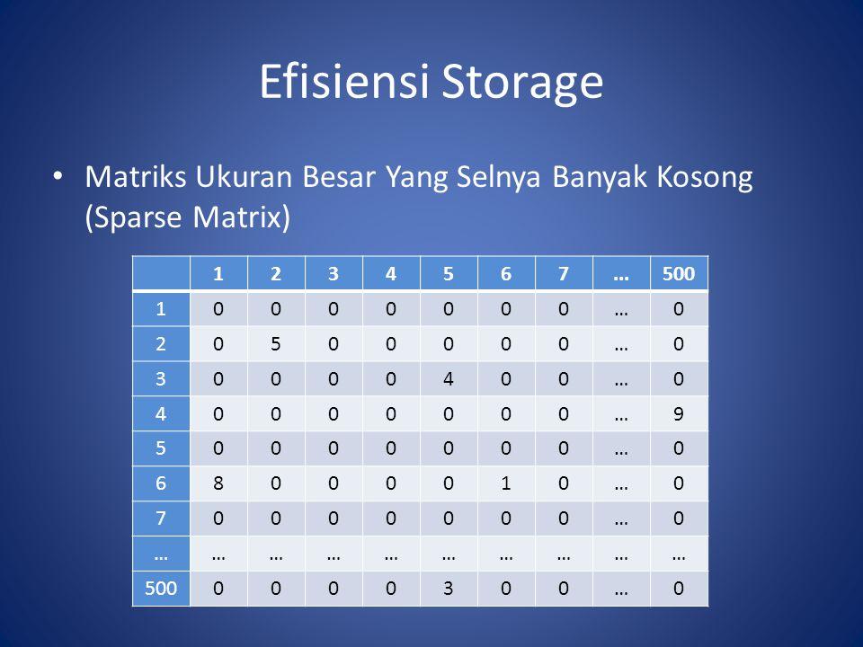 Efisiensi Storage Matriks Ukuran Besar Yang Selnya Banyak Kosong (Sparse Matrix) 1. 2. 3. 4. 5.