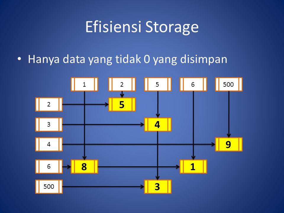Efisiensi Storage Hanya data yang tidak 0 yang disimpan 5 4 9 8 1 3 1
