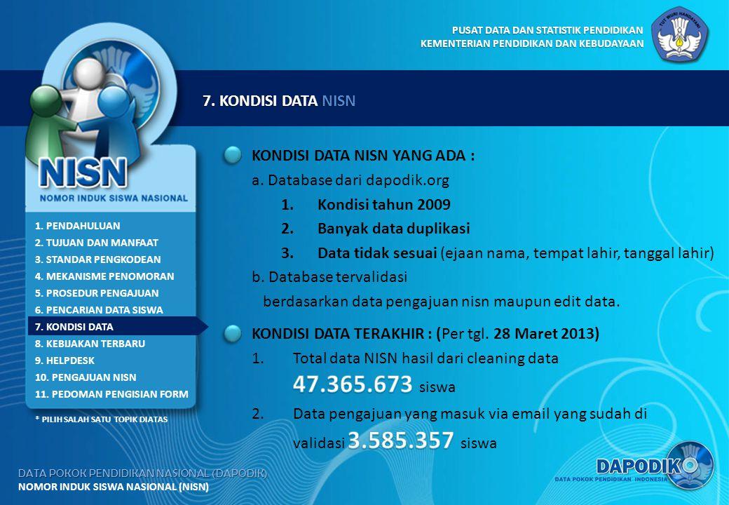 KONDISI DATA NISN YANG ADA : a. Database dari dapodik.org