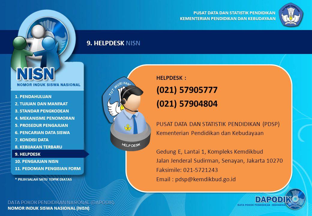 (021) 57905777 (021) 57904804 9. HELPDESK NISN HELPDESK :