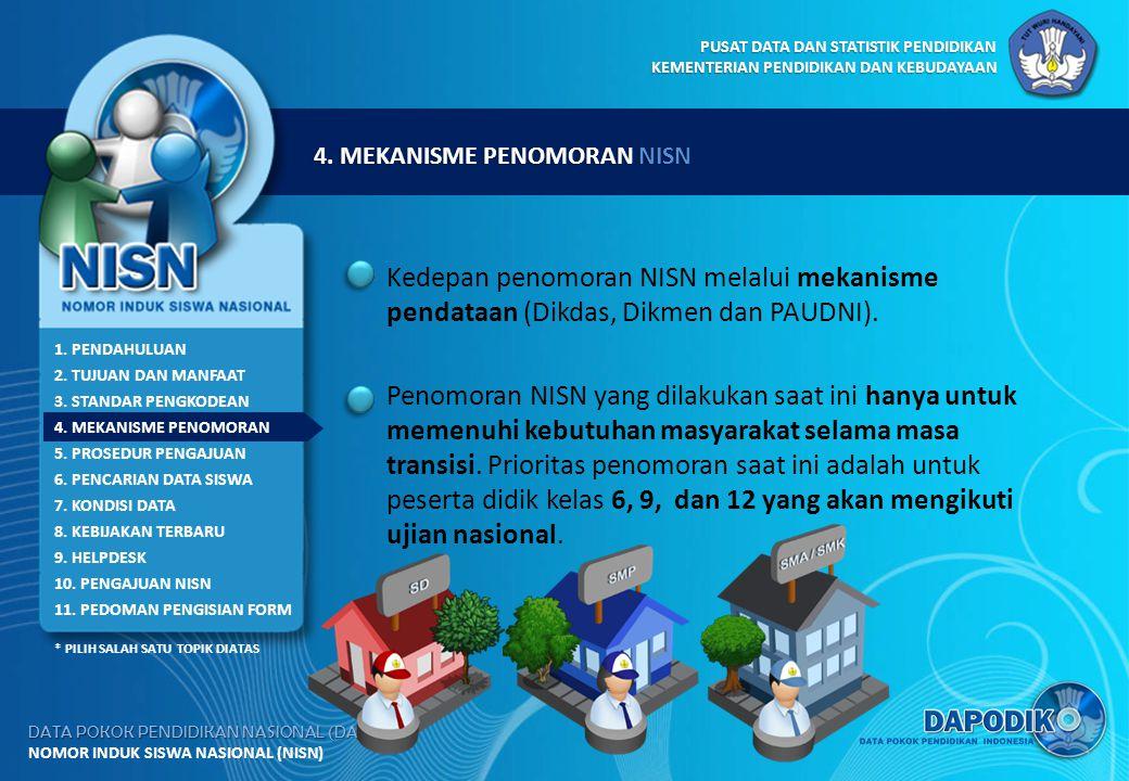 4. MEKANISME PENOMORAN NISN