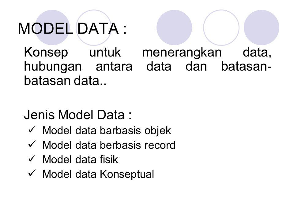 MODEL DATA : Konsep untuk menerangkan data, hubungan antara data dan batasan-batasan data.. Jenis Model Data :
