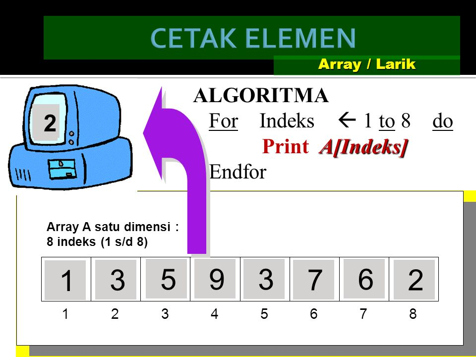 CETAK ELEMEN 1 3 5 9 3 7 6 2 7 5 2 9 3 6 1 3 ALGORITMA