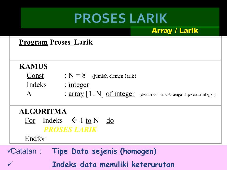 PROSES LARIK Program Proses_Larik KAMUS