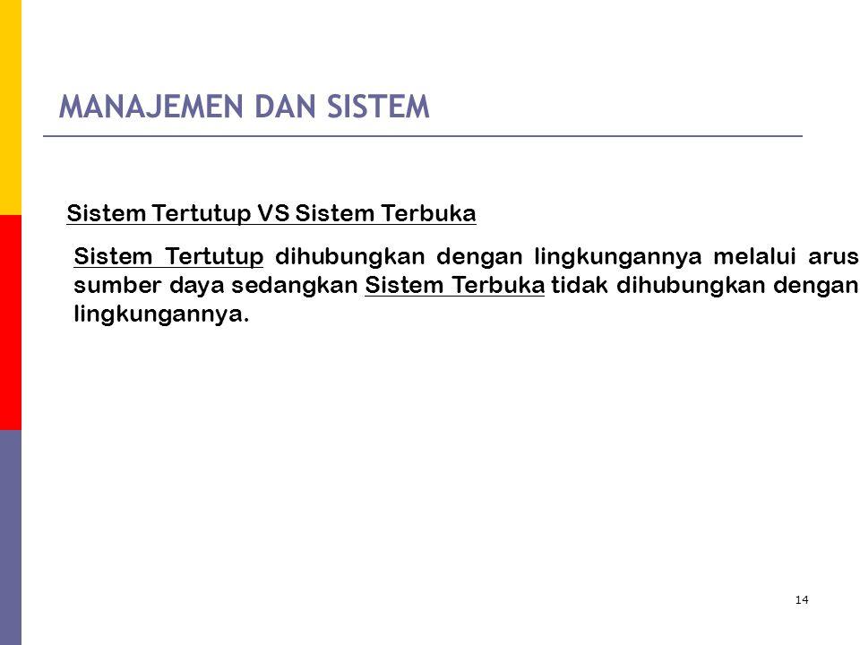 MANAJEMEN DAN SISTEM Sistem Tertutup VS Sistem Terbuka