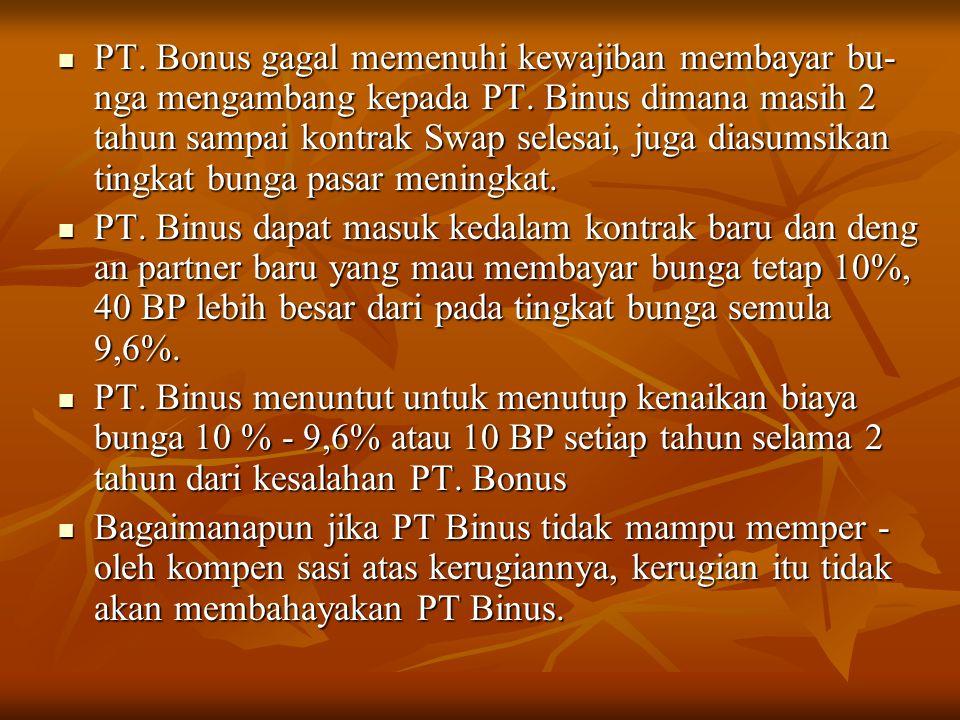 PT. Bonus gagal memenuhi kewajiban membayar bu- nga mengambang kepada PT. Binus dimana masih 2 tahun sampai kontrak Swap selesai, juga diasumsikan tingkat bunga pasar meningkat.