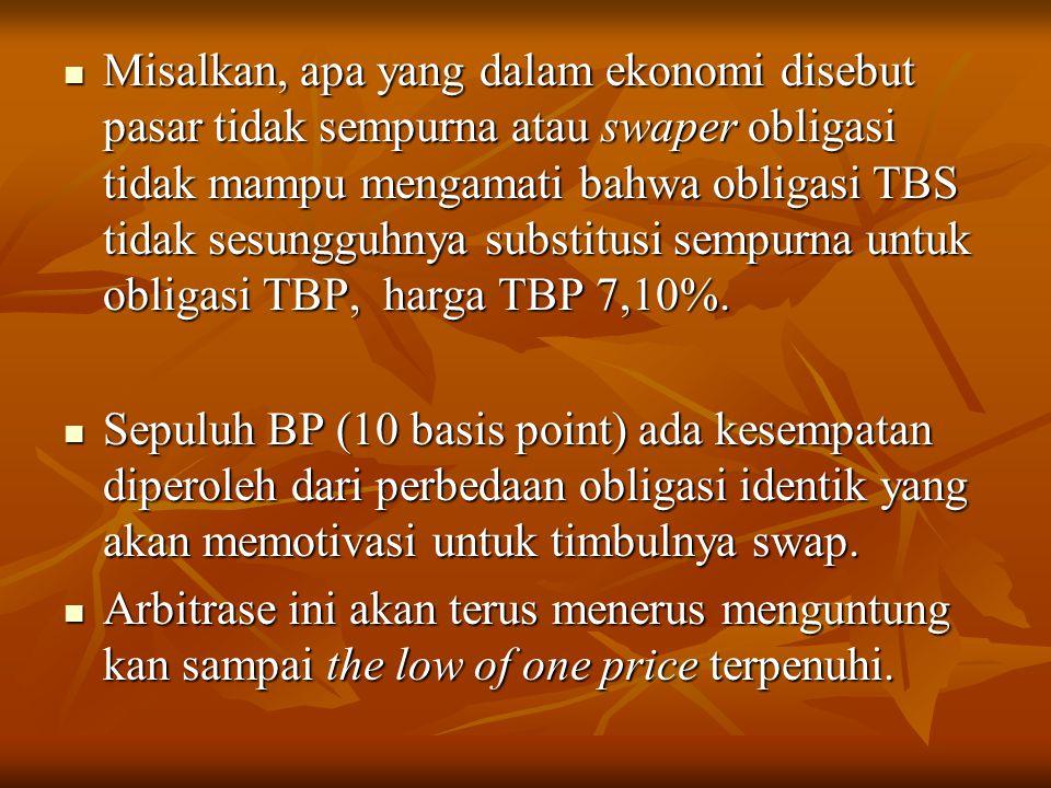 Misalkan, apa yang dalam ekonomi disebut pasar tidak sempurna atau swaper obligasi tidak mampu mengamati bahwa obligasi TBS tidak sesungguhnya substitusi sempurna untuk obligasi TBP, harga TBP 7,10%.