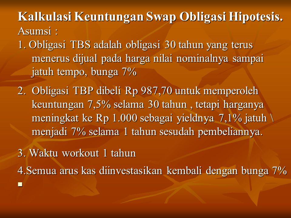 Kalkulasi Keuntungan Swap Obligasi Hipotesis.