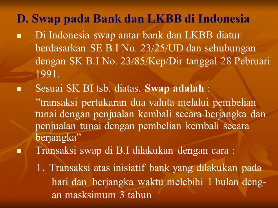 1. Transaksi atas inisiatif bank yang dilakukan pada