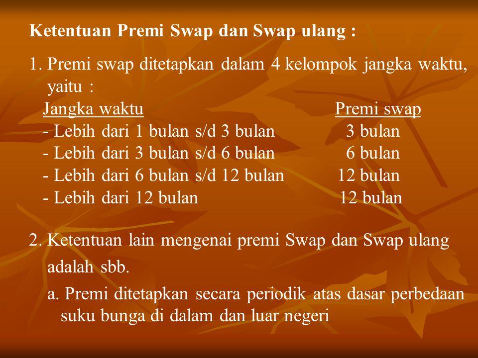Ketentuan Premi Swap dan Swap ulang :