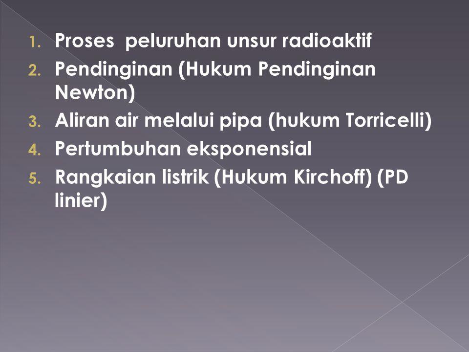 Proses peluruhan unsur radioaktif