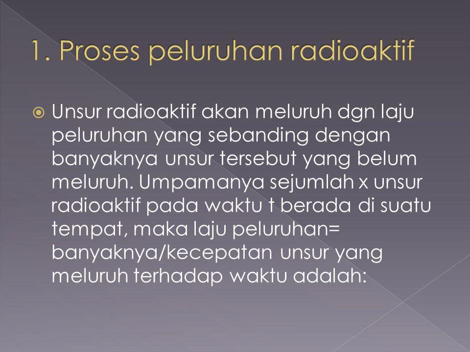 1. Proses peluruhan radioaktif