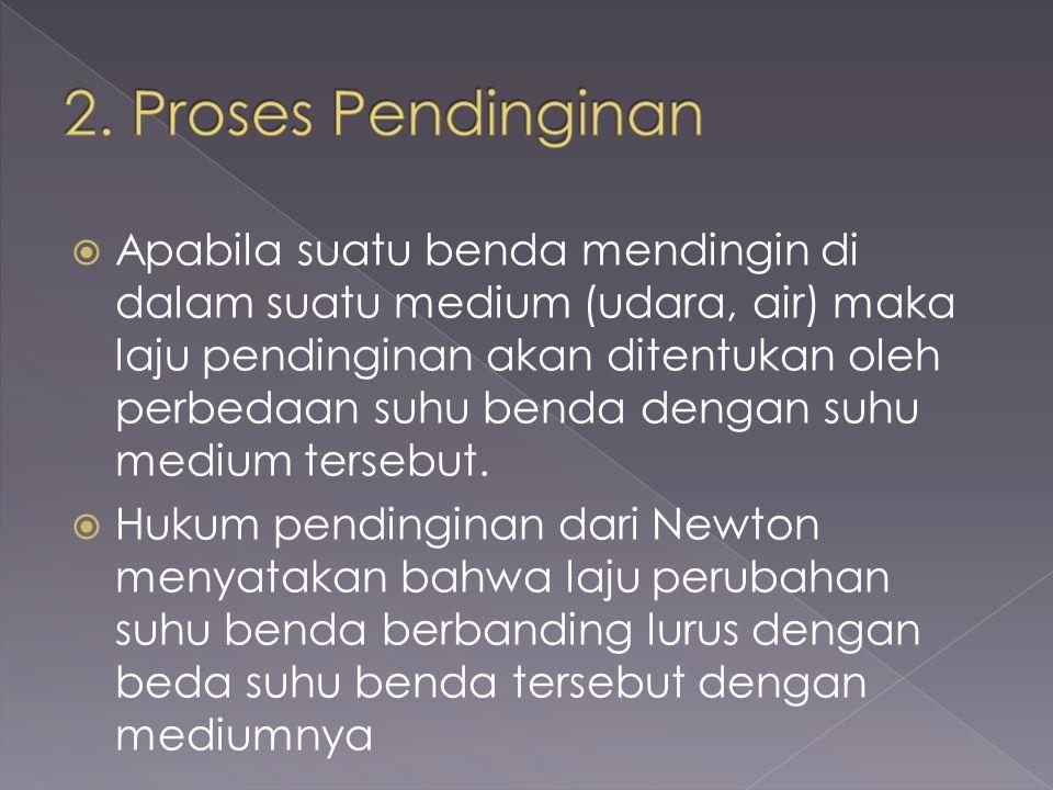 2. Proses Pendinginan