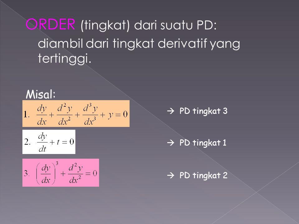 ORDER (tingkat) dari suatu PD: