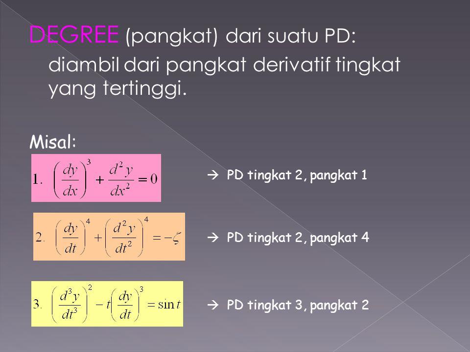DEGREE (pangkat) dari suatu PD: