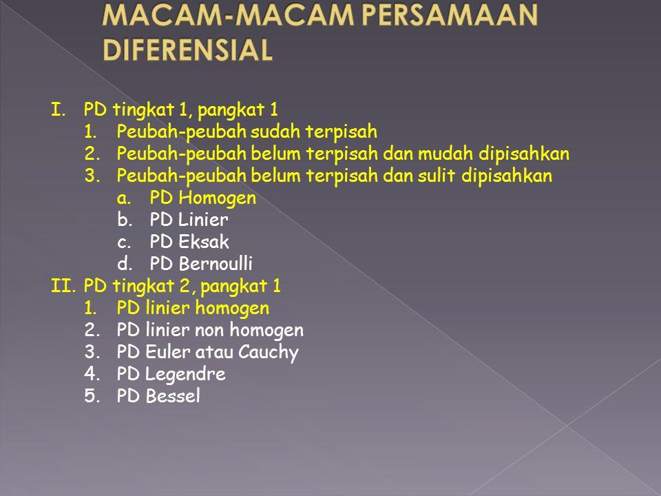 MACAM-MACAM PERSAMAAN DIFERENSIAL