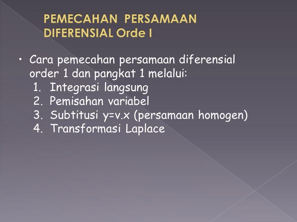 PEMECAHAN PERSAMAAN DIFERENSIAL Orde I
