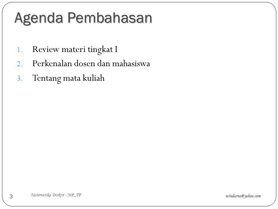 Agenda Pembahasan Review materi tingkat I