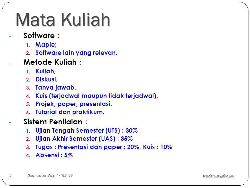 Mata Kuliah Software : Metode Kuliah : Sistem Penilaian : Maple;