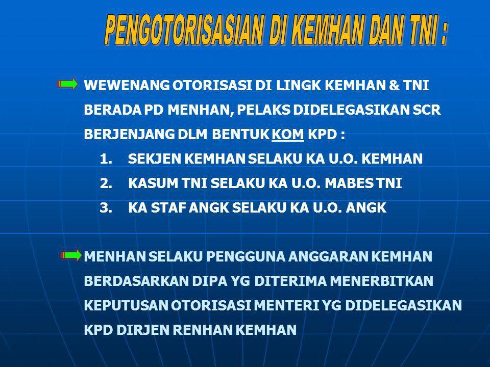 PENGOTORISASIAN DI KEMHAN DAN TNI :