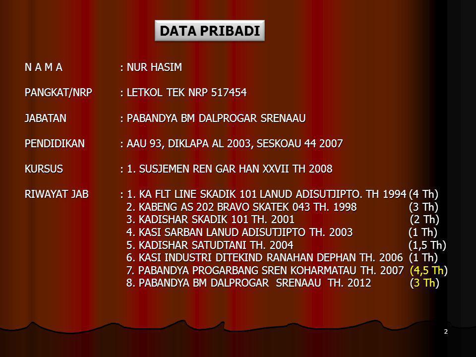 DATA PRIBADI N A M A : NUR HASIM PANGKAT/NRP : LETKOL TEK NRP 517454