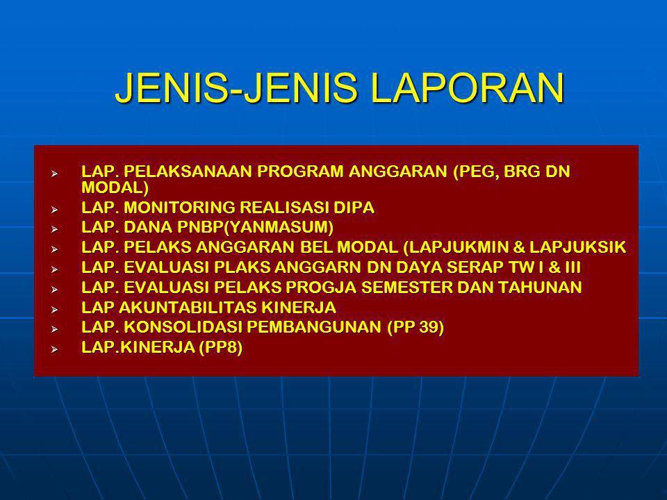 JENIS-JENIS LAPORAN LAP. PELAKSANAAN PROGRAM ANGGARAN (PEG, BRG DN MODAL) LAP. MONITORING REALISASI DIPA.
