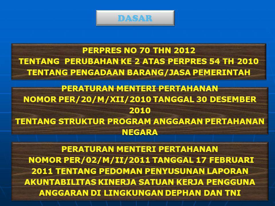 DASAR PERPRES NO 70 THN 2012. TENTANG PERUBAHAN KE 2 ATAS PERPRES 54 TH 2010 TENTANG PENGADAAN BARANG/JASA PEMERINTAH.