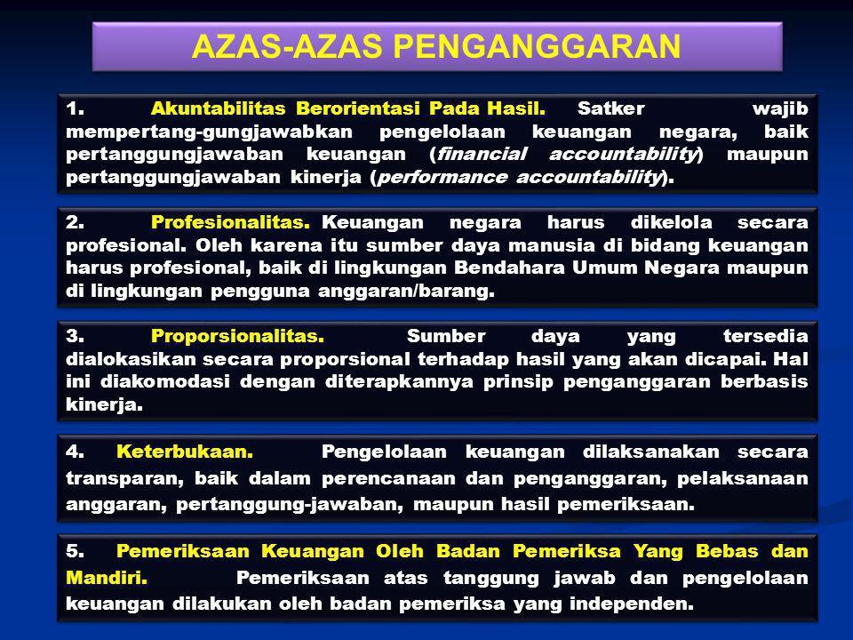 AZAS-AZAS PENGANGGARAN