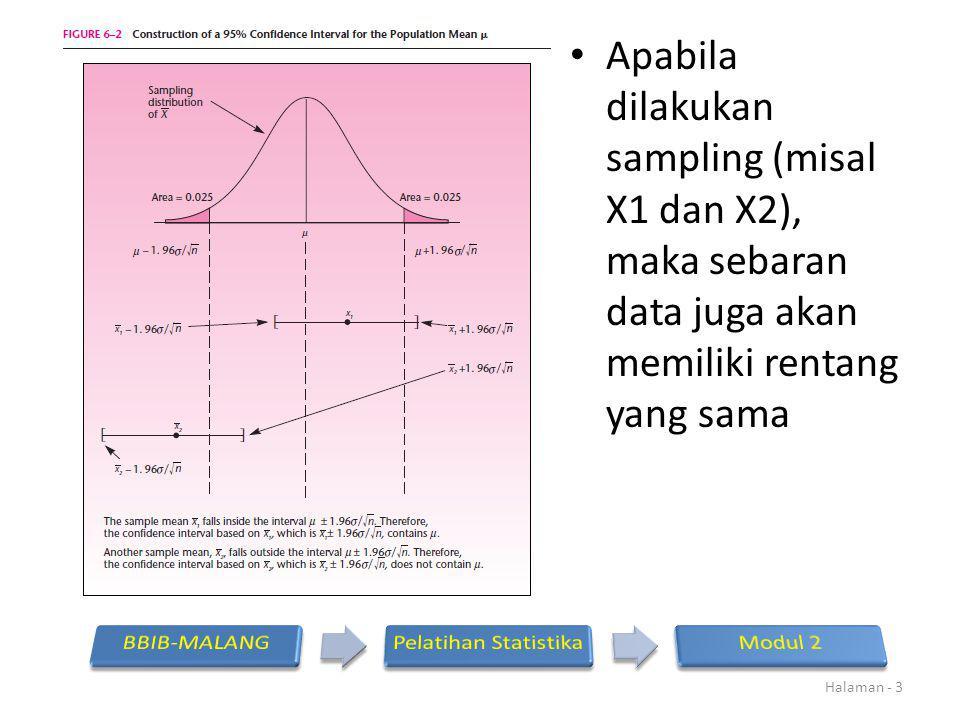 Apabila dilakukan sampling (misal X1 dan X2), maka sebaran data juga akan memiliki rentang yang sama