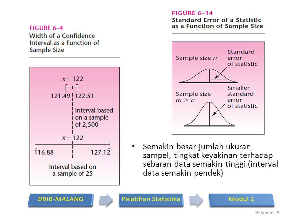Semakin besar jumlah ukuran sampel, tingkat keyakinan terhadap sebaran data semakin tinggi (interval data semakin pendek)