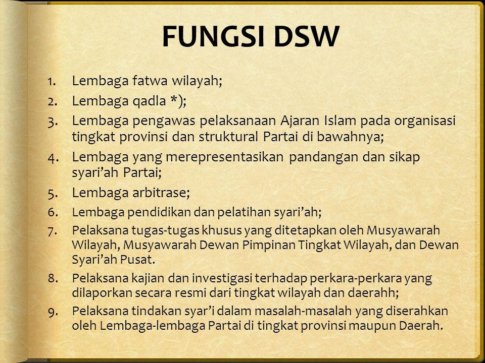 FUNGSI DSW Lembaga fatwa wilayah; Lembaga qadla *);