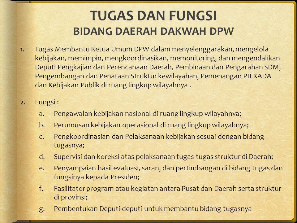 TUGAS DAN FUNGSI BIDANG DAERAH DAKWAH DPW