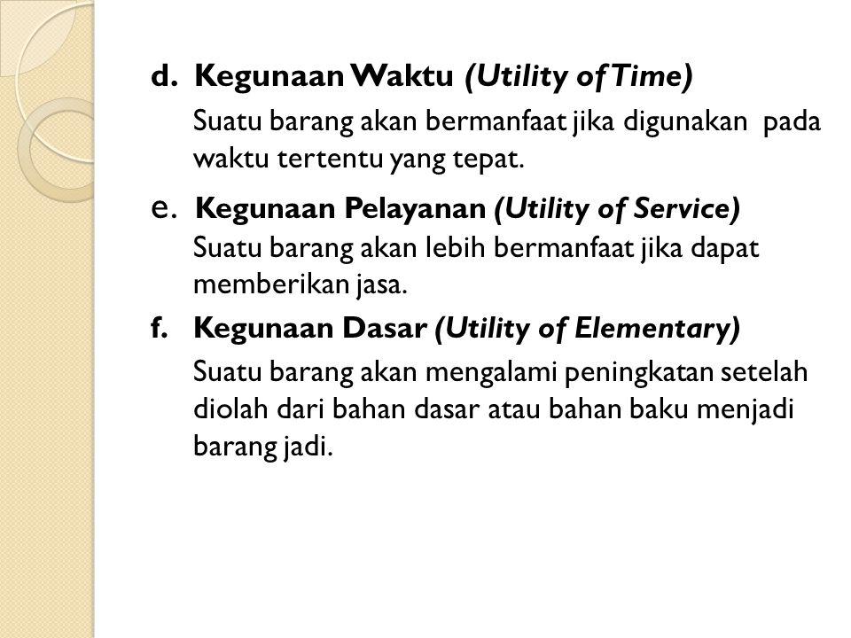 d. Kegunaan Waktu (Utility of Time)