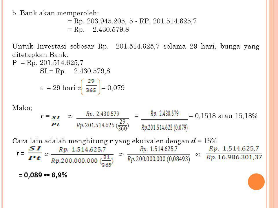 = 0,089 ∞ 8,9% b. Bank akan memperoleh: